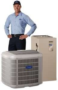 Sunset Air and Home Services - Standard AC Maintenance Program
