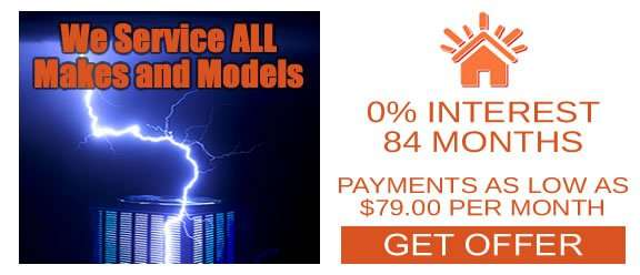 Lightning Fast Home Improvement Financing - Fort Myers FL - Sunset Air and Home Services - 239-693-9005 - 576 x 248