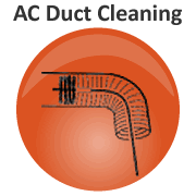 Graphic Link To AC Duct Cleaning Page - Sunset Air and Home Services - Fort Myers Florida - 180 x 180
