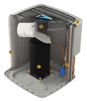 Daikin DX14SN Compressor - Single Stage AC Systems