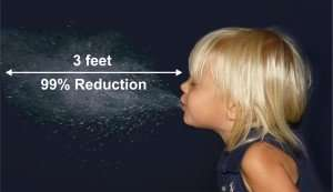 Young child sneezing shows germs 3 ft away-Sunset Air and Home Services-Fort Myers 300x173jpg