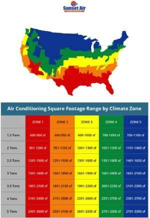 Map of tonnage requirements for United States-Snowbirds-the size of your Florida HVAC matters (Part 1)-Sunset Air Home and Home Services-Fort Myers-300x435