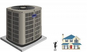 Giant HVAC small house-How do I know my AC system is sized properly-Sunset Air Home and Home Services-Fort Myers-300x178
